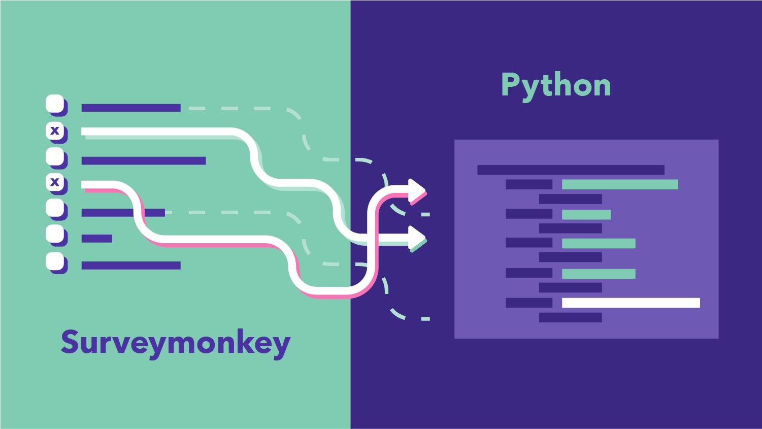Read How to Analyze SurveyMonkey Data in Python