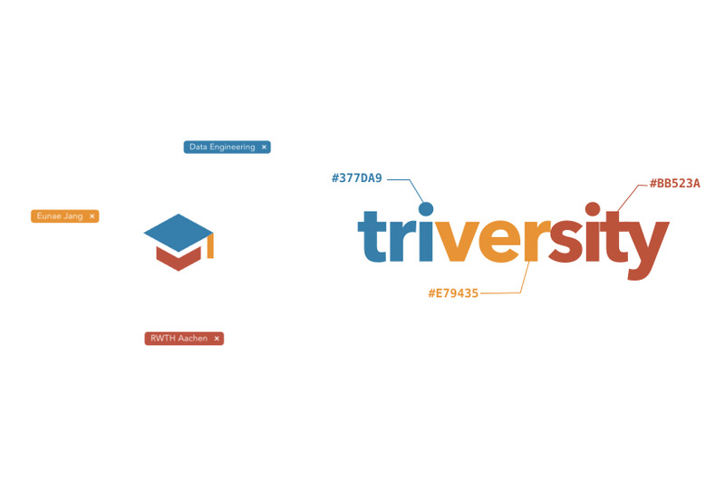 Read triversity - An Interview with two trivago Tech Camp Participants